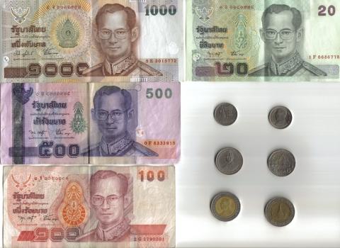Thaimaa Baht Kurssi